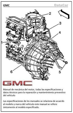 GMC Envoy 2007 Manual de mecánica y reparación