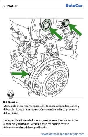 Renault Kangoo 1997-2003 D7F-E7J-F8Q Manual de mecánica