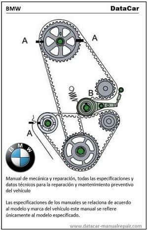 Bmw 320i 1984-1988 2.0L E30 Manual de mecánica PDF
