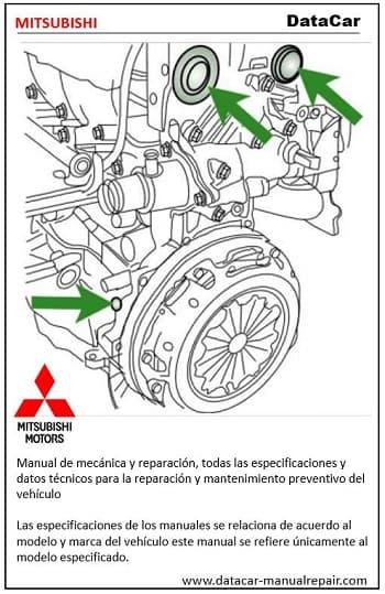 Mitsubishi Montero Sport 1997-1999 Manual de mecánica