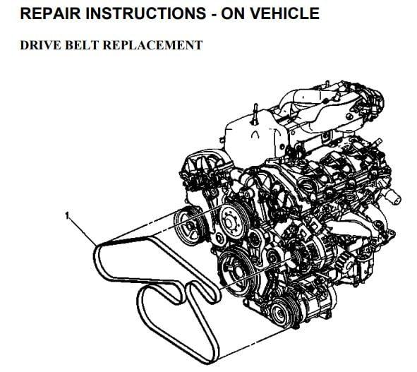 Manuales de mecánica Automotriz PDF Gratis