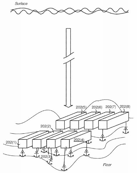 Microsoft Project Diagram
