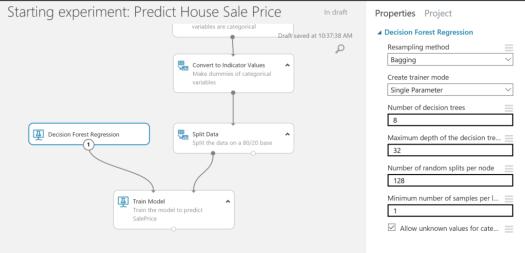 Predict House Sale Price - decision forest regression