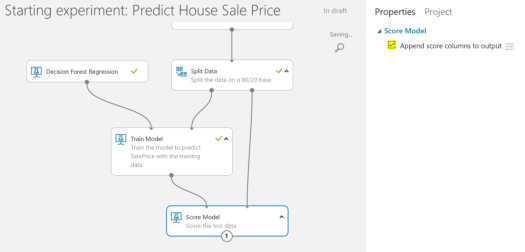 Predict House Sale Price - score model