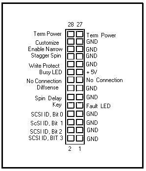 SCSI conduce la configuración del disco duro de los