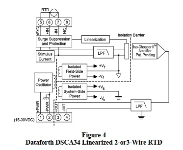 To 3 Wire Rtd Input Module Wiring Diagram 12 3 Wire