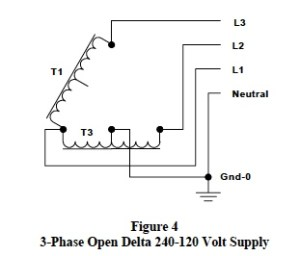 What are the Utility Wires Entering the Main Electrical