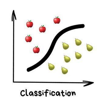Problema de Classificacao