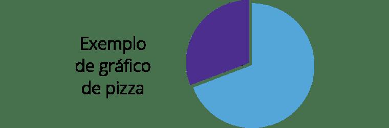 Tipo de Gráfico de Pizza