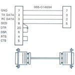 DG RS232 005-014694