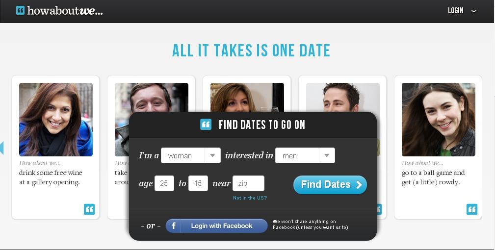 miglior tempo dating online