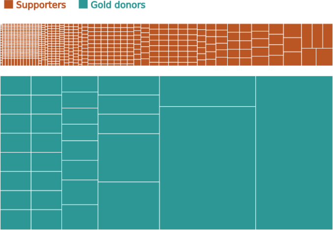 ijf14_treemap_full_0.3