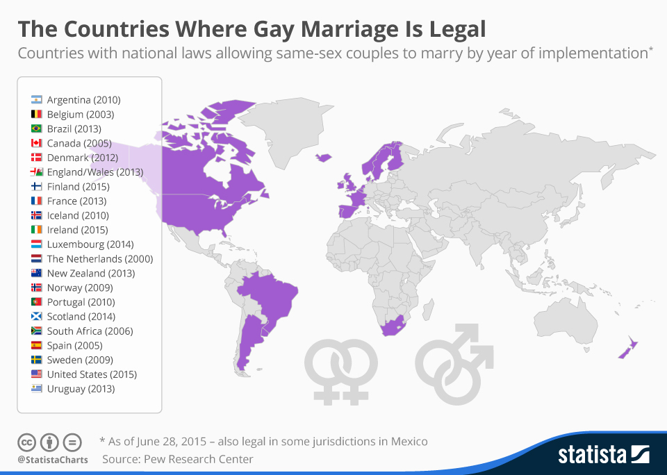 countries_where_gay_marriage_is_legal_n