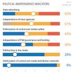 Libertà di Stampa a Rischio in Tutta Europa