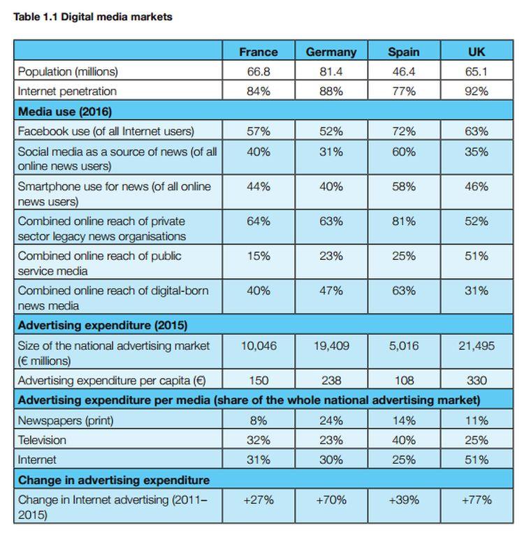 digital-media-markets