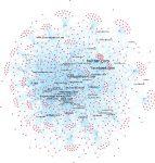 L'Influenza dei Social Supera Quella dei Media Tradizionali