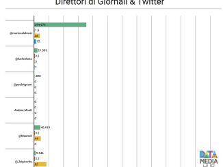 direttori-di-giornali-twitter-small