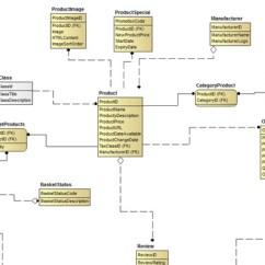 How To Create Erd Diagram 1996 Dodge Caravan Trailer Wiring Entity Relationship Er