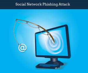 Social-Network-Phishing-Attack1