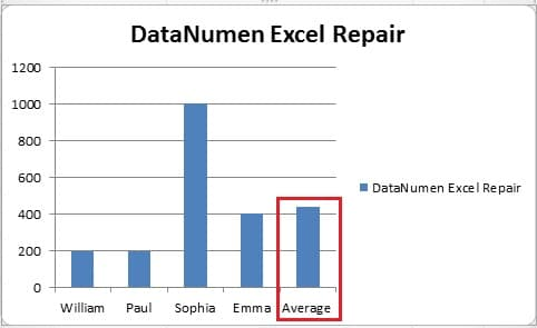 excel how to add line in bar chart