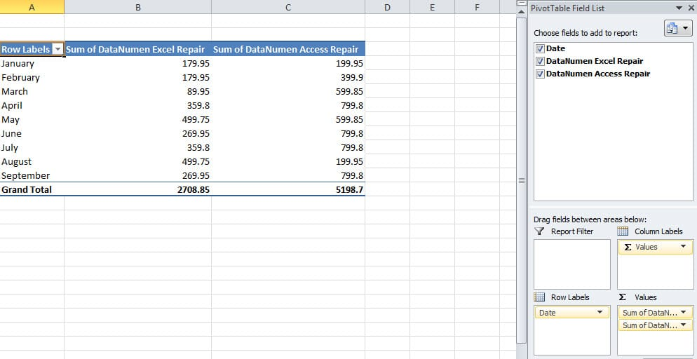 3 Different Methods To Refresh Pivot Table When The Source