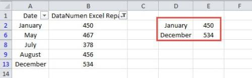 2 Methods to Copy Cells Based on Certain Criteria in your