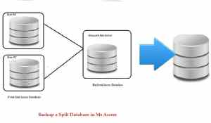 Backup A Split Database In Ms Access