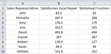 The Difference between Excel Built-in ROUND Function and VBA ROUND