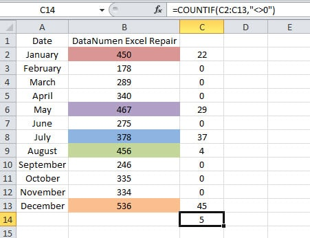 2 Methods to Count the Number of Cells with Background ...