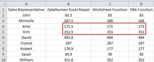 The Difference between Excel Builtin ROUND Function and VBA ROUND – Worksheet Function Vba