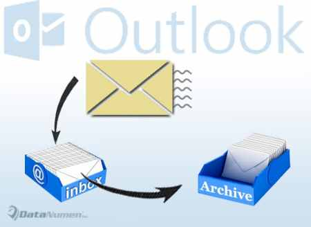 Auto Archive the Oldest Email to a Specific PST File as a New Email Arrives