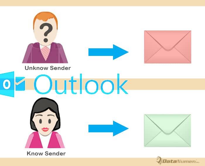 Auto Color Categorize Outlook Emails based on Sender