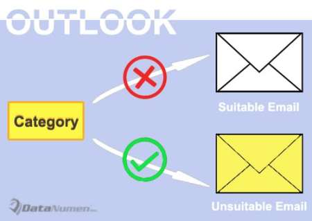Prevent Assigning a Specific Category to Unsuitable Emails in Outlook
