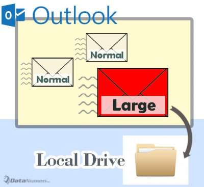 Auto Move Large Sent Emails from Your Outlook to Local Drive