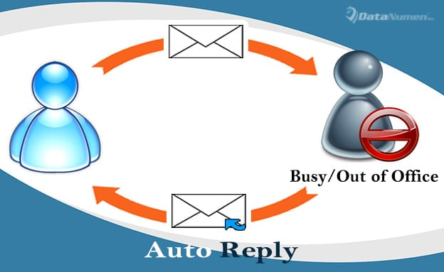 Auto Reply Incoming Emails in Outlook When You Are Busy or Out of Office