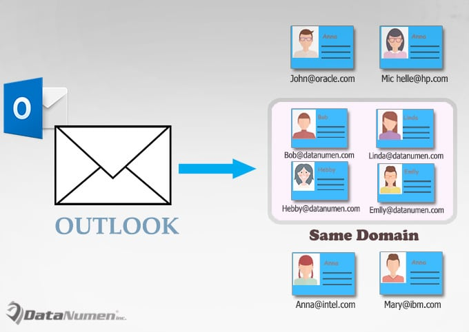 Batch Send Email to All the Contacts in a Specific Domain