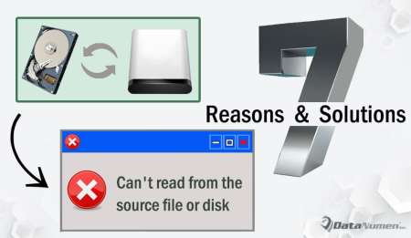 """7 Reasons & Solutions for """"Can't read from the source file or disk"""" Error When Copying Files"""