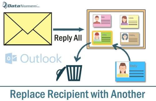 "Auto Replace a Specific Recipient with Another When Using ""Reply All"""