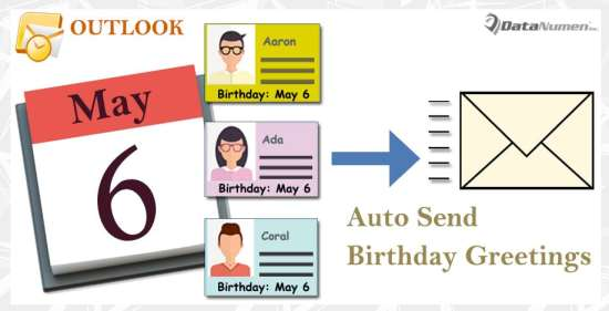 Auto Send a Greeting Message to a Contact When His Birthday Is Today
