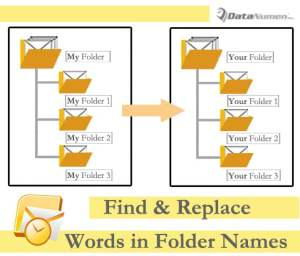 how to change outlook folder name