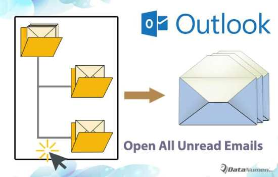 Batch Open All the Unread Emails in Your Outlook