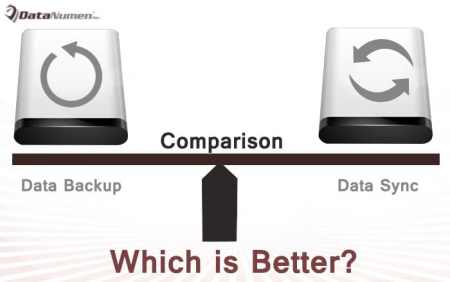 Data Backup vs Sync: Which Is Better for Protecting Your Data?