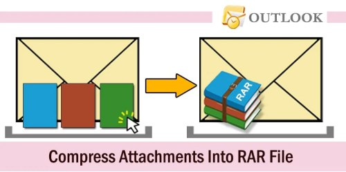 How to Quickly Compress All Attachments into a RAR File in