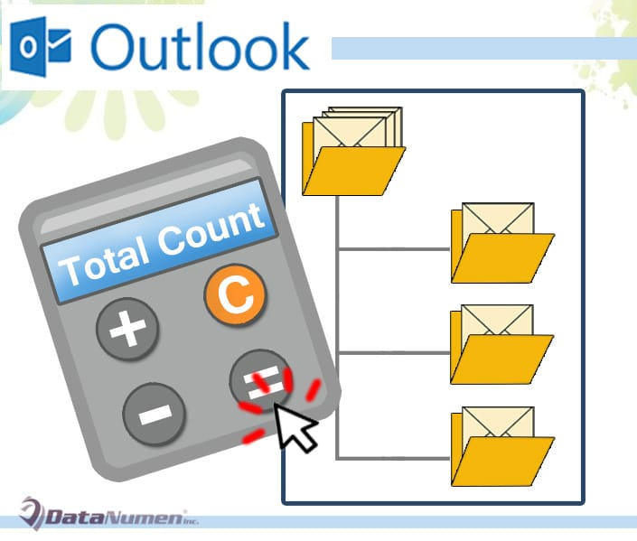 How to Quickly Get the Total Count of Items in a Folder and All Its