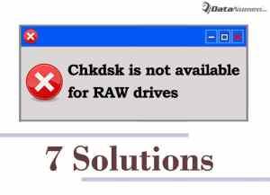 RAW drives Error