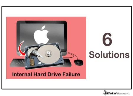 6 Solutions When Internal Hard Drive Fails on Mac System