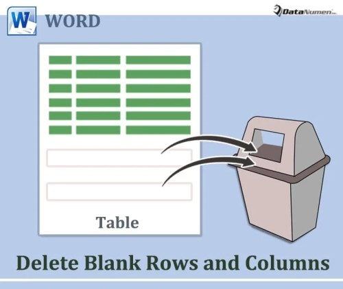 3 fast ways to delete blank rows and columns in your word for Emacs org table delete column