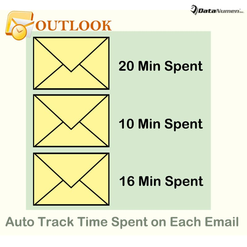 How to Auto Track the Time You Spend on Each Email in
