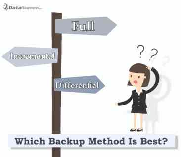 Full vs Incremental vs Differential Backup: Which One Is Best for You?