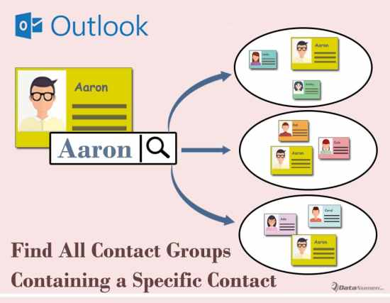 Find All the Contact Groups Containing a Specific Contact with Outlook VBA